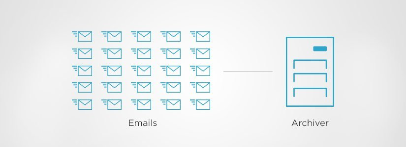 18 Reasons Why Every Company Should Archive Emails